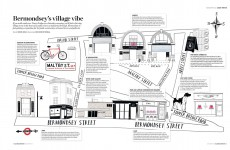 Bermondsy Hot Spot, Elle Decoration 2012